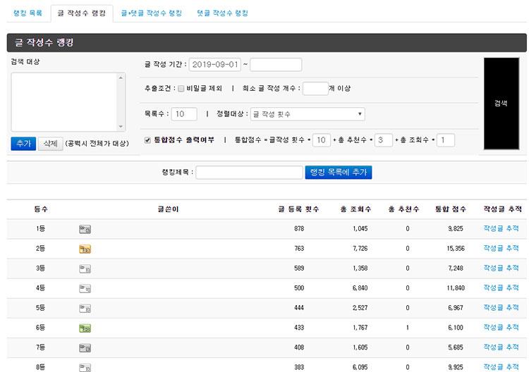 rank_document.jpg
